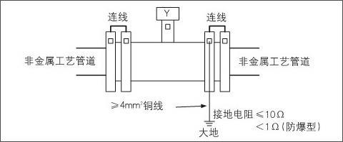 电磁流量计自带接地环接地