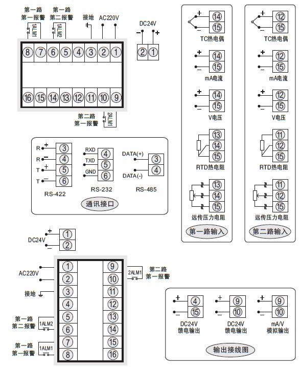 SWP-D40 双回路显示控制仪接线图