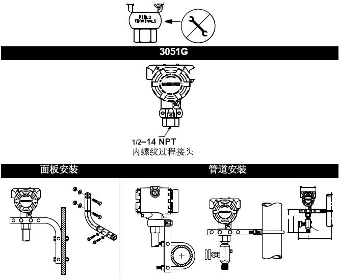 不要直接在3051压力变送器外壳上施加转矩