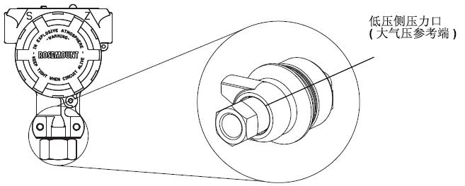 表压压力变送器低压侧的压力口