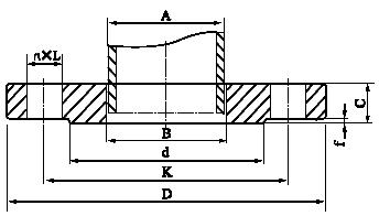 突面(RF)板式平焊钢制管法兰