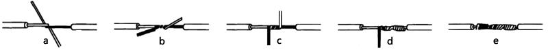 单股铜导线一字型接头的连接法