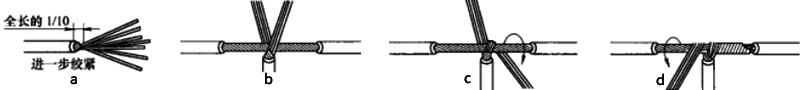 多股导线T字行接头连接方法