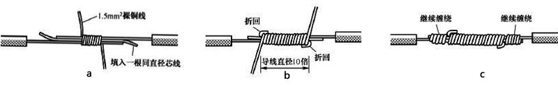 大截面单股铜导线连接方法