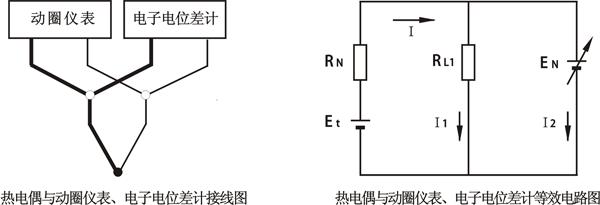 一支热电偶同时连接动圈仪表和电子电位差计