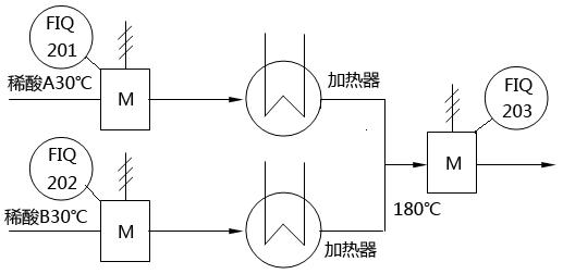 电磁流量计测量硫酸安装示意图