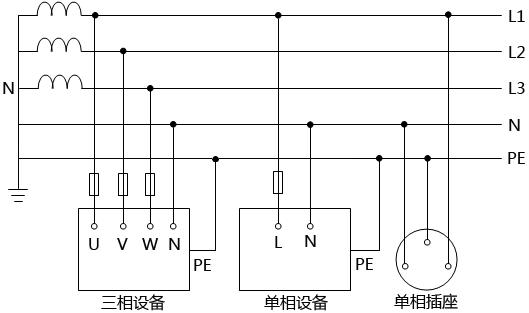 TN-S系统接线图