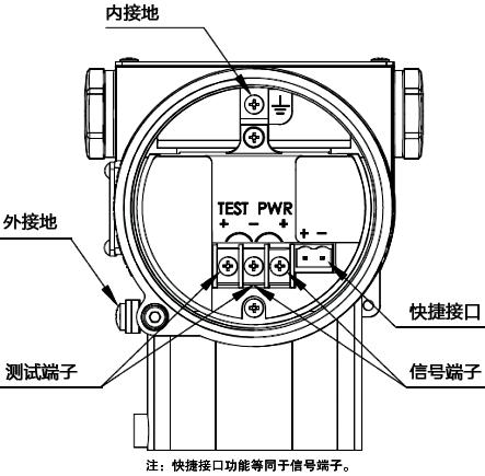 单晶硅压力变送器电气接线图