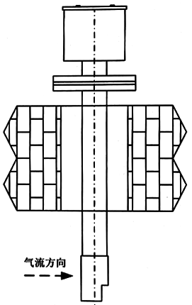 氧化锆探头垂直安装示意图