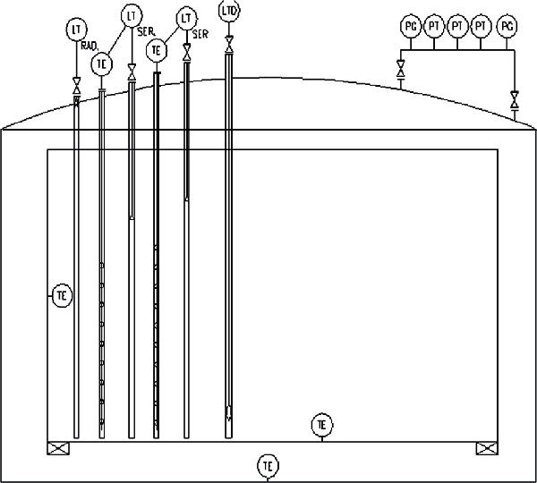 30000立方米LNG储罐仪表配置及控制方案12 / 作者:yunrun / 帖子ID:2779322,22706776