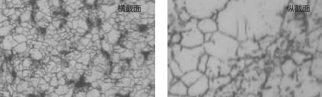什么原因导致热电偶套管断裂失效?59 / 作者:yunrun / 帖子ID:2908206,23046547