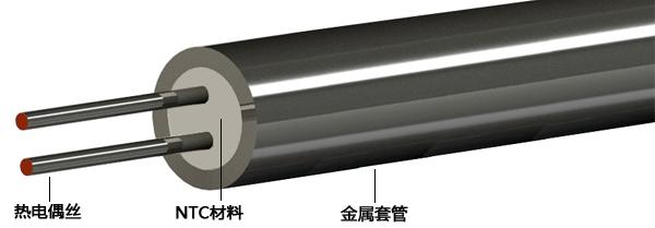 [转载]热点探测器与线式感温探测技术的发展与应用15 / 作者:yunrun / 帖子ID:3040898,23382897