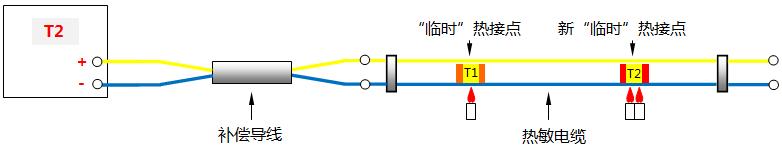 [转载]热点探测器与线式感温探测技术的发展与应用17 / 作者:yunrun / 帖子ID:3040898,23382897