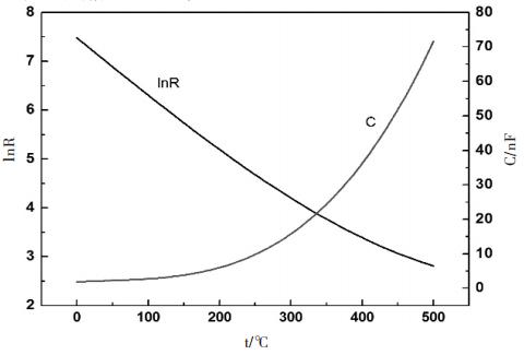 [转载]热点探测器与线式感温探测技术的发展与应用81 / 作者:yunrun / 帖子ID:3040898,23382897