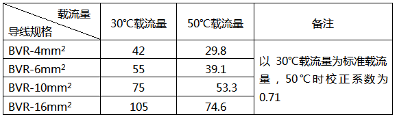 关于电容补偿柜主要元件选型和配置的一些经验50 / 作者:yunrun / 帖子ID:3041935,23386181